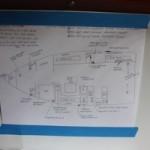 Boat Diagram Posted Above Nav Desk